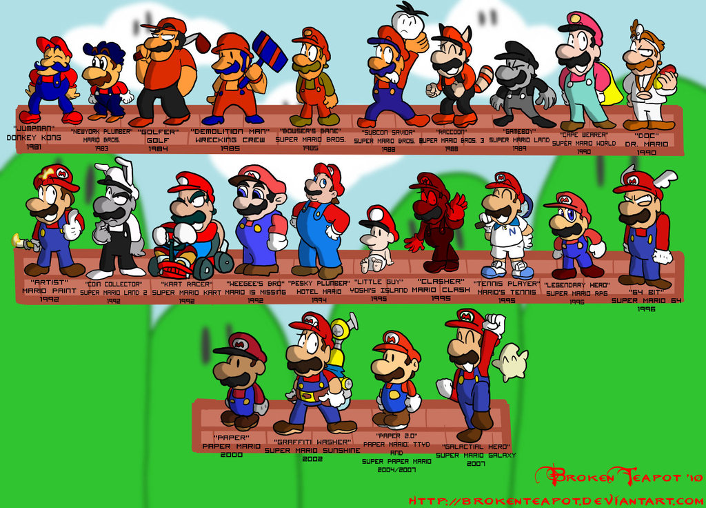 Super Mario Bros. History of Mario