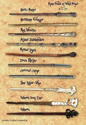 Как сделать гарри поттера палочка