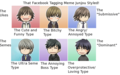 The Ukes and Semes - junjou-romantica photo