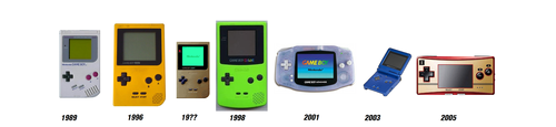 History of Gameboy