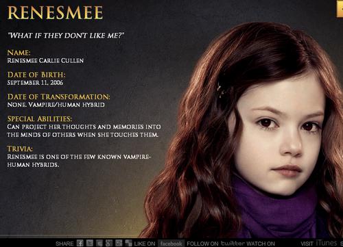 Renesmee Character Профиль