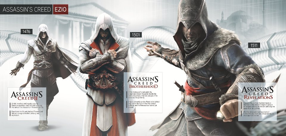 Assassin S Creed Ezio The Assassin S Foto 32789513 Fanpop