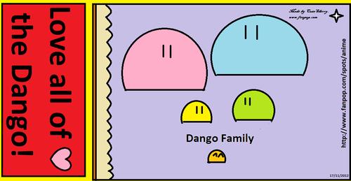 Dango - Clannad - fan art