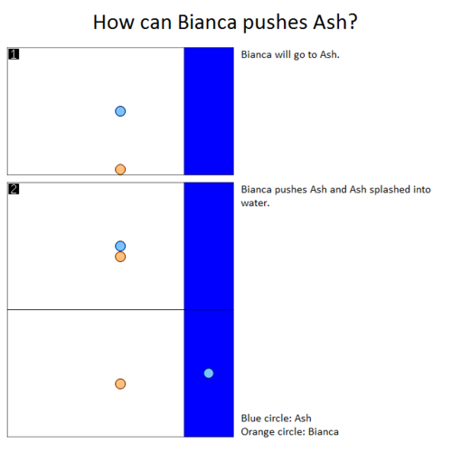 How can Bianca pushes Ash?