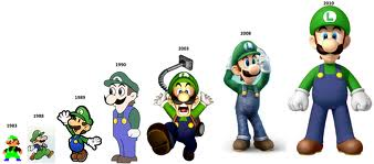 Super Mario Bros. wallpaper titled Luigi's Evolution