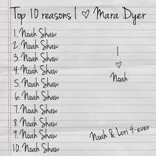 10 Reasons why Ты should Любовь mara
