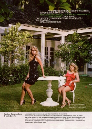 Full House wallpaper probably containing a leotard and tights titled Candace Cameron & Jodie Sweetin