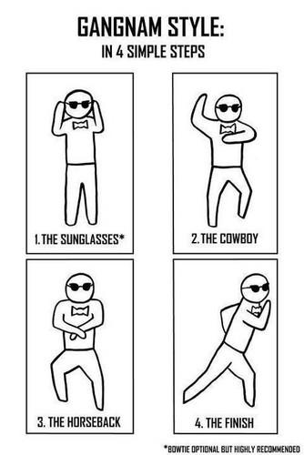 Gangnam Style Steps (kinda)
