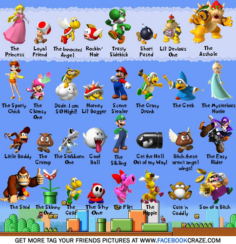 super mario bros wallpaper titled Mario and characters