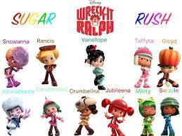 Sugar Rush characters