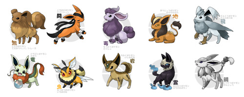 Pokémon fond d'écran entitled  Eeveelutions.