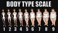 Body type scale, which one is yours? - battle-of-the-sexes photo