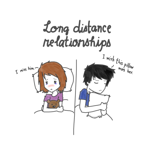 Long Distance Relationships wallpaper probably with animê titled LDR
