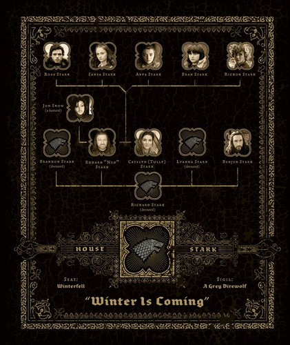 The Great Houses of Westeros