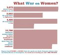 What War on Women? - feminism photo