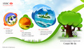 Go Green - keep-earth-green photo