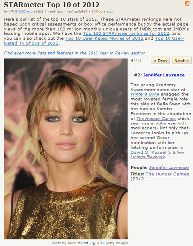 Jennifer in IMDB's Starmeter вверх 10