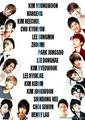 super junior name