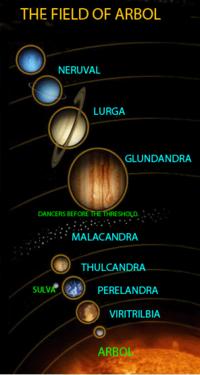 C.S.L's angkasa trilogy