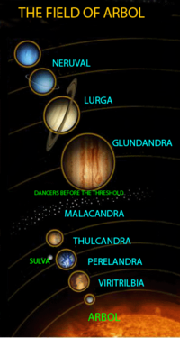 C.S.L's মহাকাশ trilogy