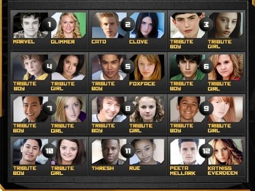HG Cast Tributes