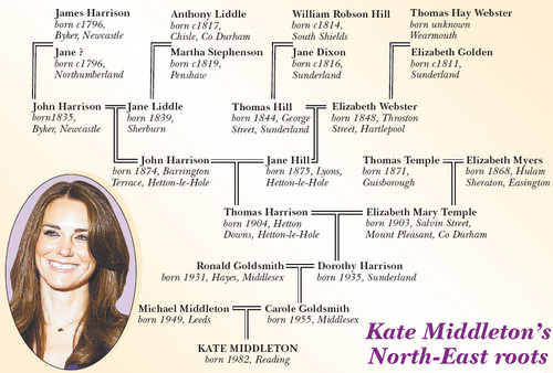 Kate Middleton's North-East roots