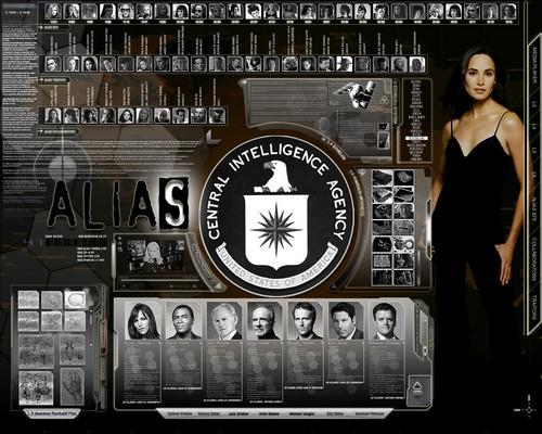 Nadia Santos CIA