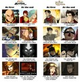 Pretty Much - avatar-the-legend-of-korra photo