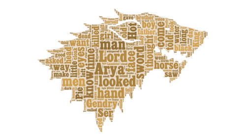 A Song of Ice and Fire wallpaper titled ASOIAF Word Cloud - Arya Stark