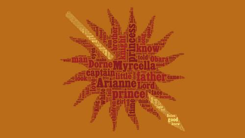 ASOIAF Word nuvem - Dorne