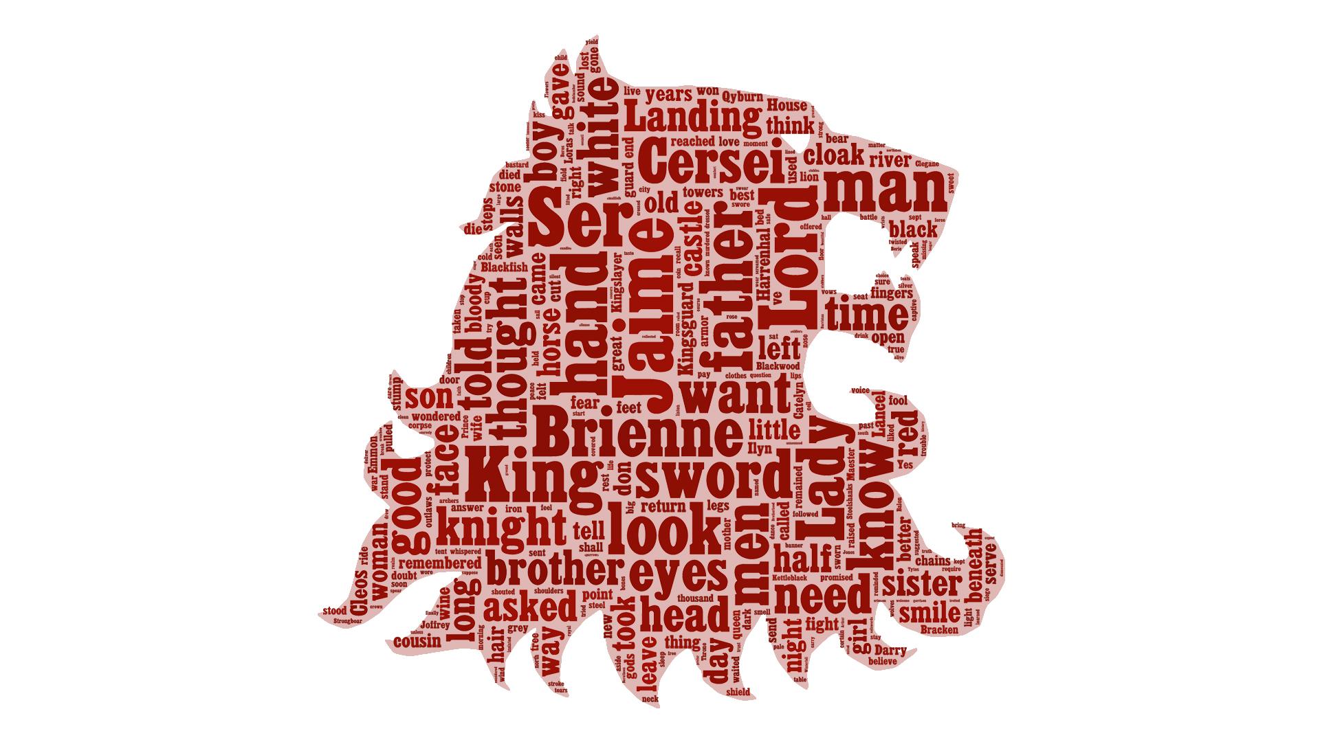 ASOIAF Word đám mây - Jaime Lannister