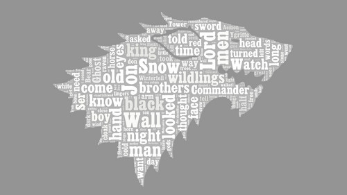 ASOIAF Word Cloud - Jon Snow