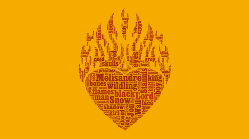 ASOIAF Word Cloud - Melisandre
