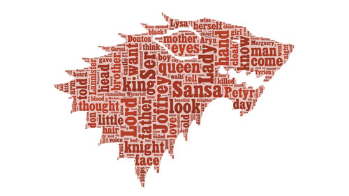ASOIAF Word Cloud - Sansa Stark