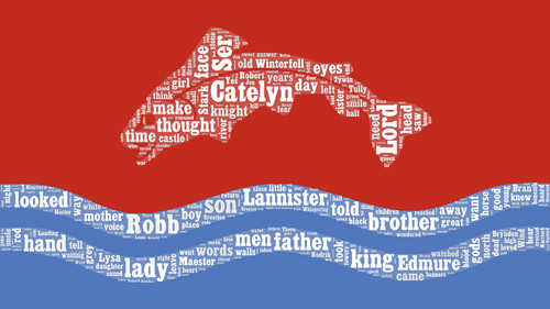 ASOIAF Word wingu - Catelyn Stark