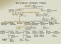 Queen Elizabeth II _family tree