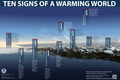 Ten Signs of Global Warming