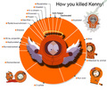 Kenny mccormick - south-park fan art