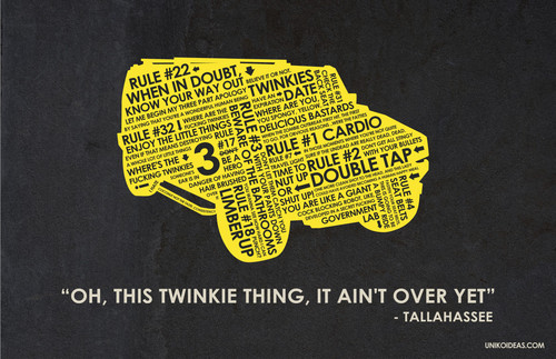 ZombieLand Quote Poster