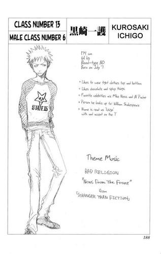 Ichigo's info page