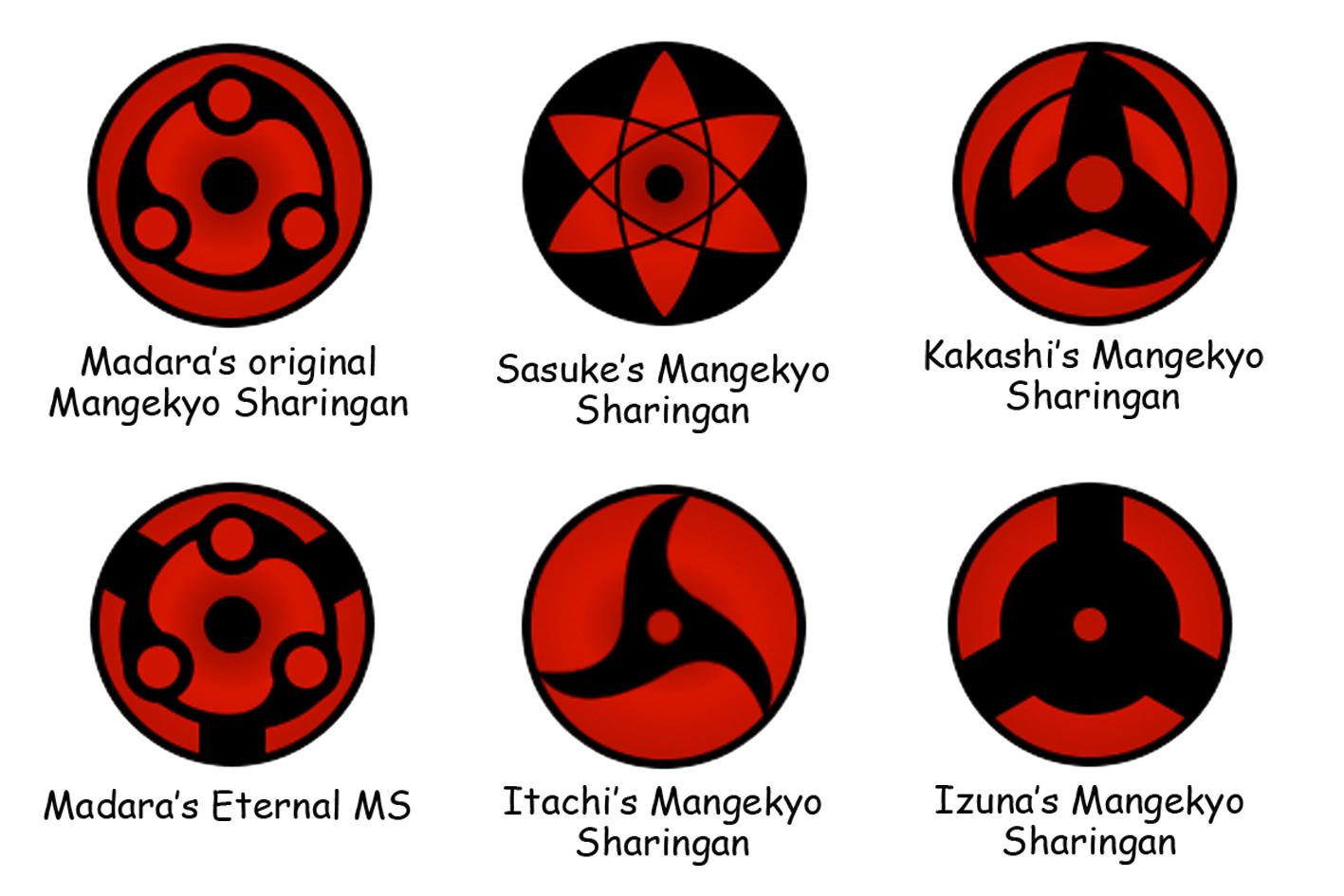 Sasuke Eternal Mangekyou Sharingan