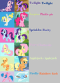 before, after , ponies