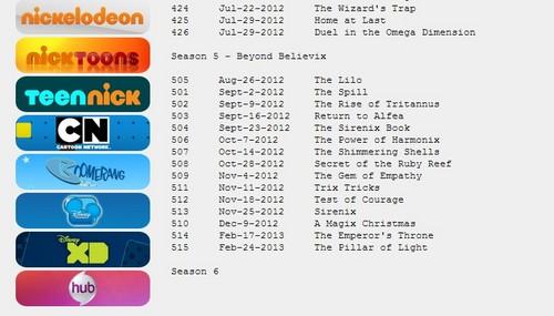 Air dates for season 5