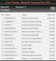 Sepang Test 2013 Day 3