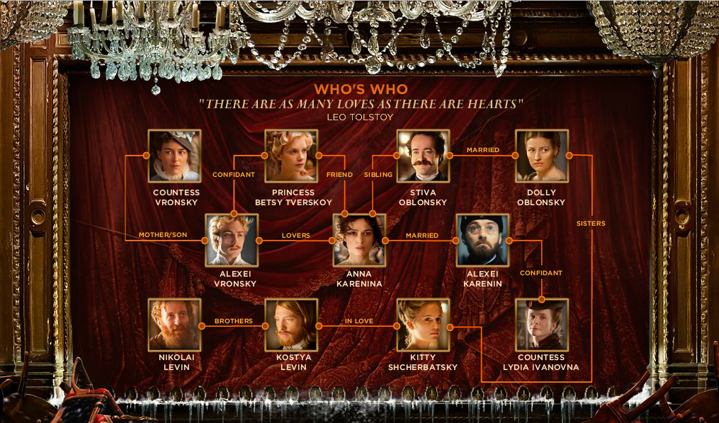 http://images6.fanpop.com/image/photos/33500000/love-tree-anna-karenina-by-joe-wright-33529170-1015-598.png