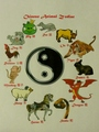 Chinese Animal Zodiac - fanpop fan art