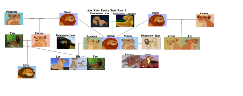 Lion King Family Tree Part 1