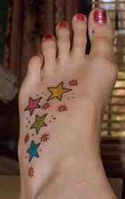 Would u get a Tattoo?