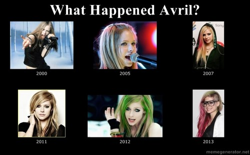 Avril Lavigne Through Time