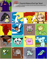 My Favourite Pokmon of Each Type meme - pokemon fan art